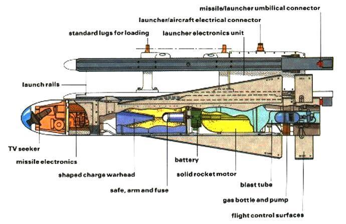 agm-65cutaway
