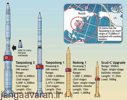 taepodong2 range