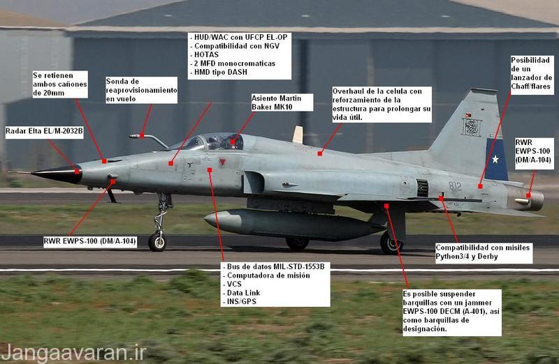 جزئیات ارتقاء اف5 تایگر3 شیلی