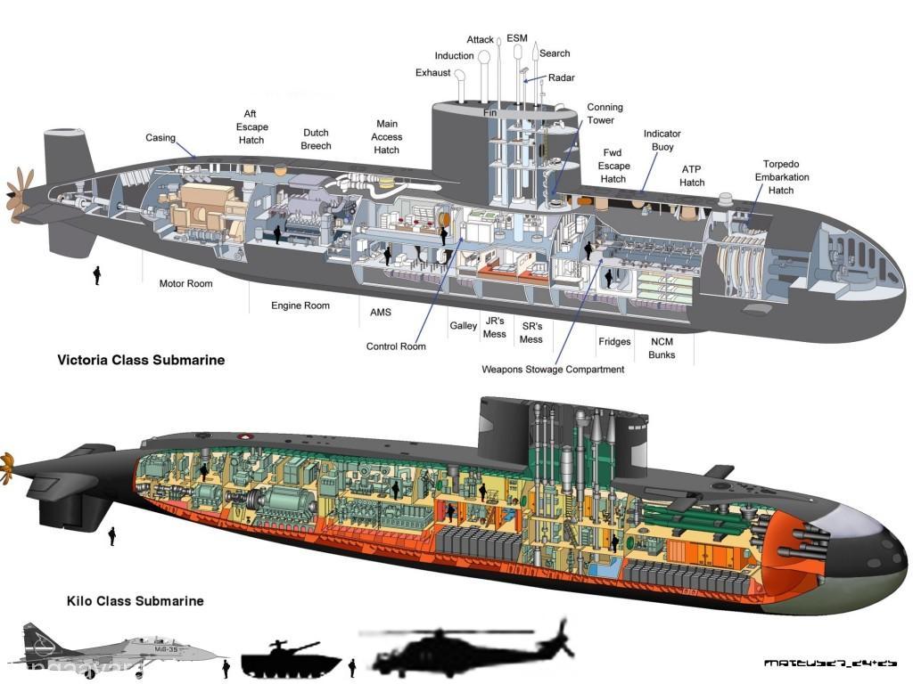 Victoria-Class-vs-Kilo-Class-Submarines