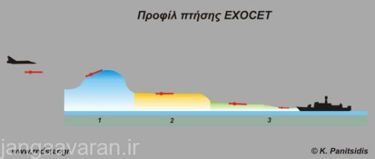 Ship_Exocet (540 x 229)