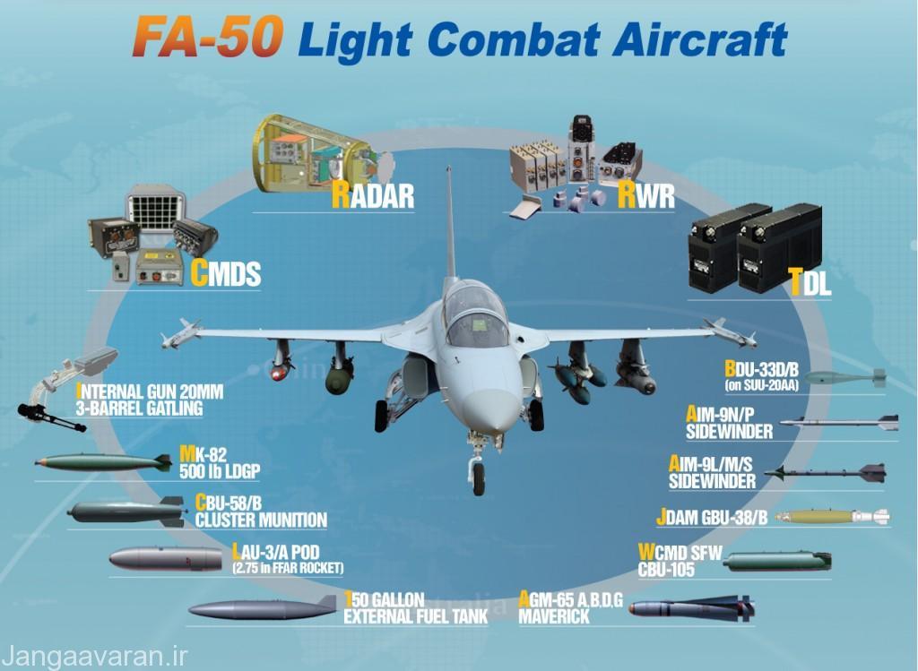 FA-50 무장 내역(1)
