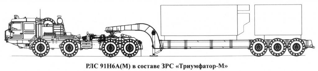 رادار شناسایی (91N6A(M اس-500 که از رادار 91N6 مشتق شده است