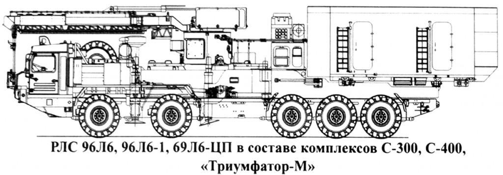 رادار اکتساب هدف 96L6-TsP که بر روی حامل BAZ-69096 جابجا خواهد شد