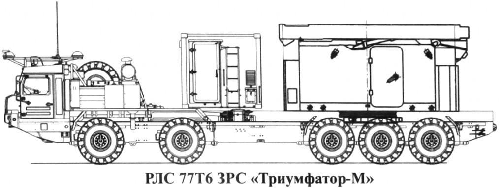 رادار انهدام 77T6 که بر روی یک حامل BAZ-69096 حمل می شود