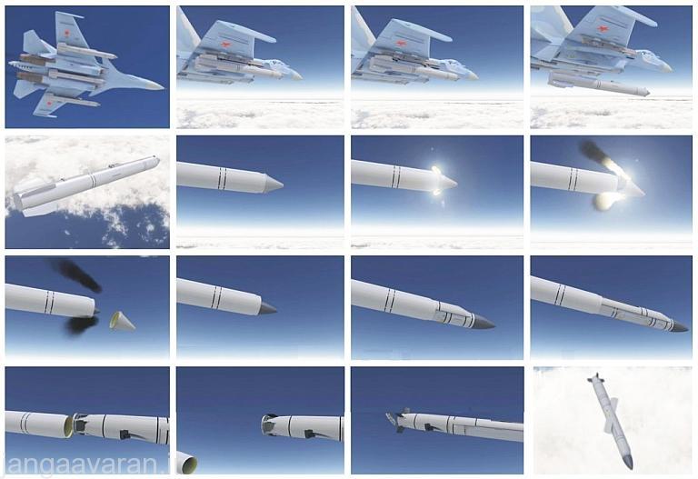 روش پرتاب 3M54AE از جنگنده