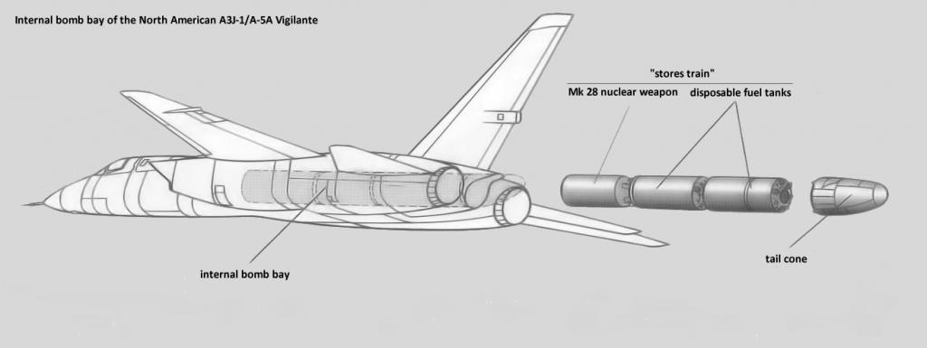روش پرتاب سلاح اتمی از عقب