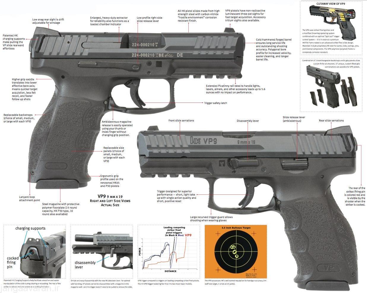 معرفی اسلحه کمری هکلر و کخ VP9