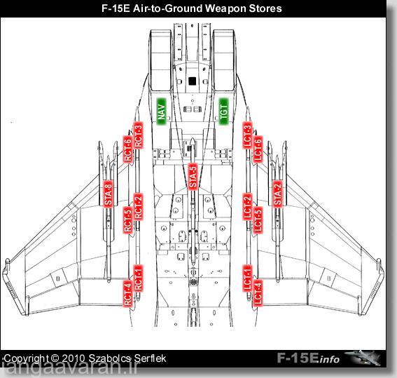 جایگاه جنگ افزاری اف15یی. در تصویر جایگاه زیر بال یکی نشان داده شده ولی این جایگاه سه شاخه است