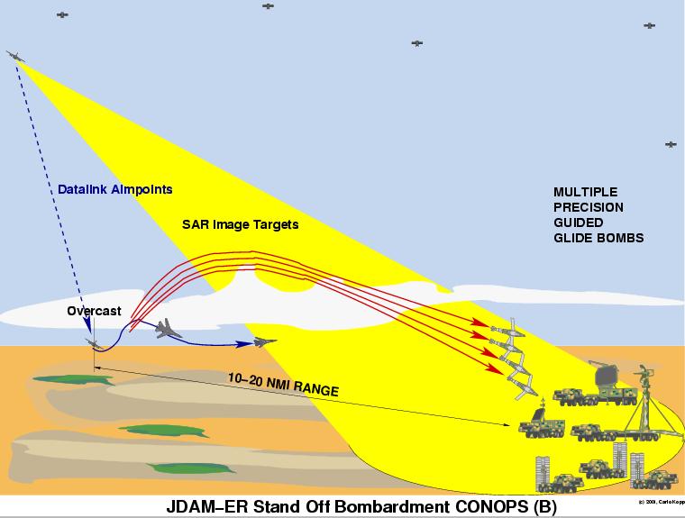 JDAM-ER-CONOPS-1BS