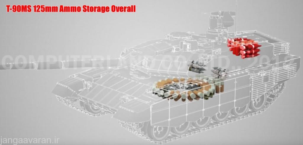 محل قرار گیری سیستم گلوله گذاری خودکار و مهمات در تی 90 اس ام. در این نمونه مهمات اضافی پشت برجک ذخیره شده. در این تصویر مشخص است ورود مهمات به ورون بدنه چه میکند