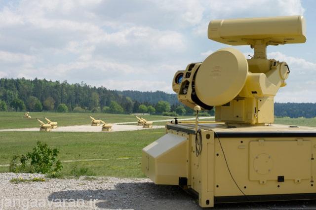 رادار جستجو، رادار درگیری و اپتیک