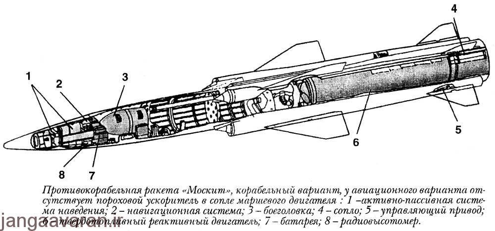 moskit3
