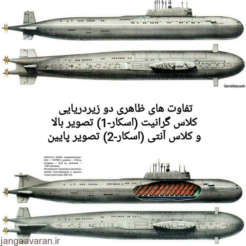 زیر دریایی کورسک