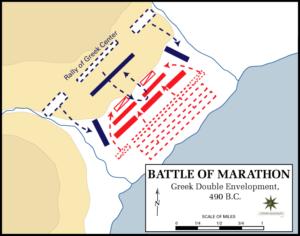 نقشه آرایش نیروهای ایران و آتن در نبرد ماراتن