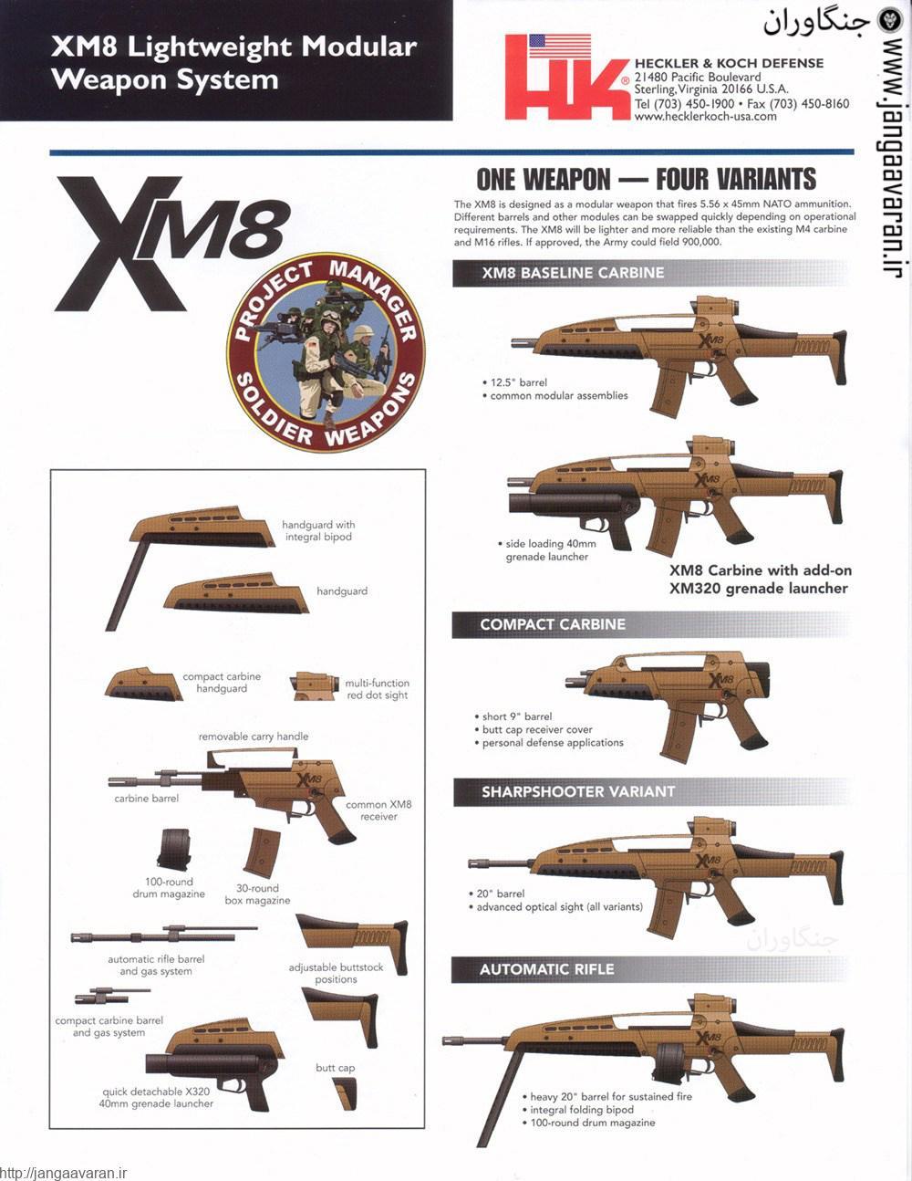 XM8 modularity